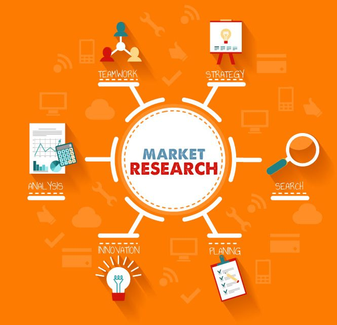 https://www.feedbackme.com/wp-content/uploads/2021/01/market-research-plan-e1611939297524-665x640.jpg