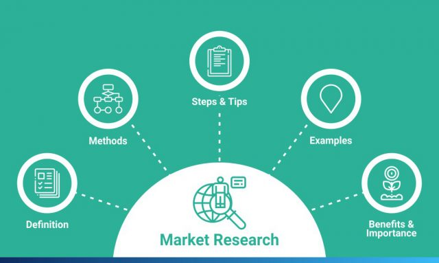 What-is-Market-Research